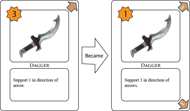 Examples of Modification - Dagger