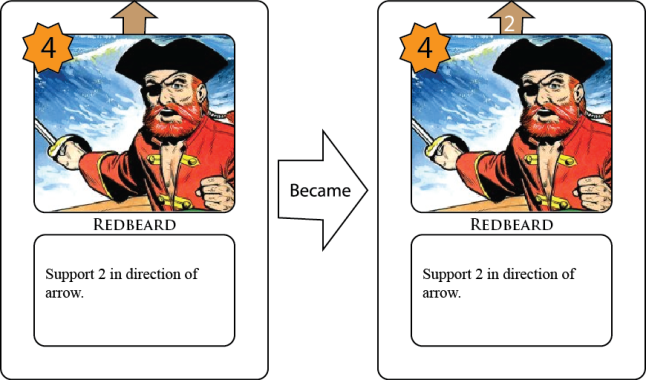 Examples of Modification - Redbeard