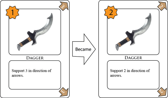 Examples of Modification Set 2 - Dagger
