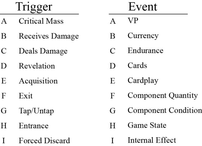 Triggered Effects in Columns
